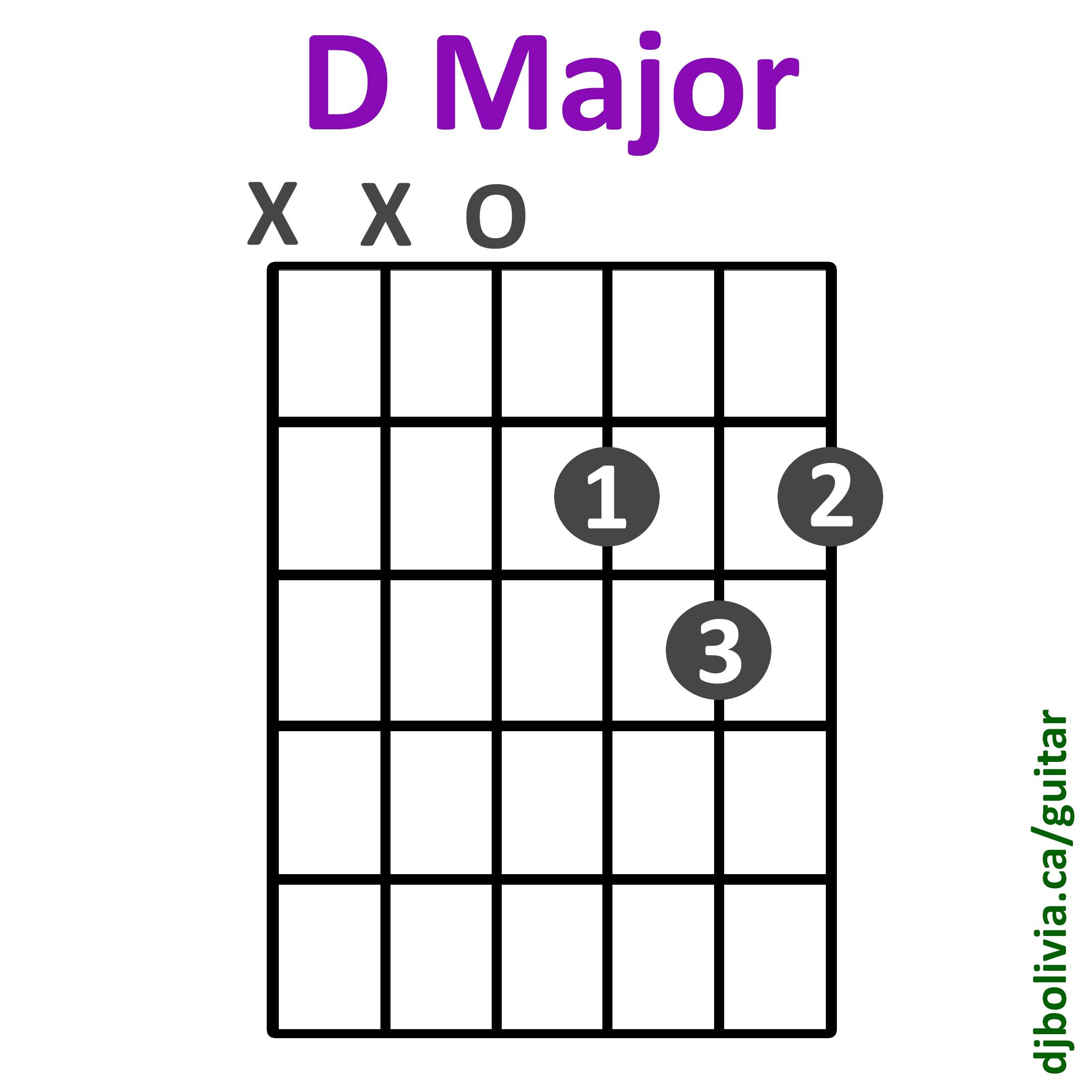 Soporific airs dj bolivia guitar for beginners course lyricschords httpazlyricslyrics creedenceclearwaterrevivalrunthroughthejungleml stopboris Images
